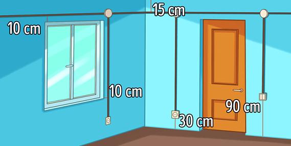 vị trí các bảng điện trong nhà